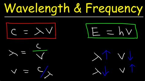 wavelength and frequency of light speed of light frequency and wavelength calculations