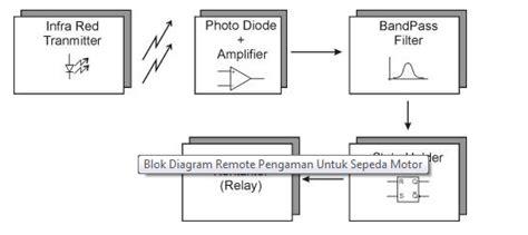 Kunci Remot Untuk Motor rangkaian pengaman motor menggunakan remote instrumentasi otomasi industri