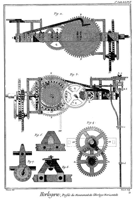 enciclopedie illuminismo encyclop 233 die diderot d alembert horlogerie