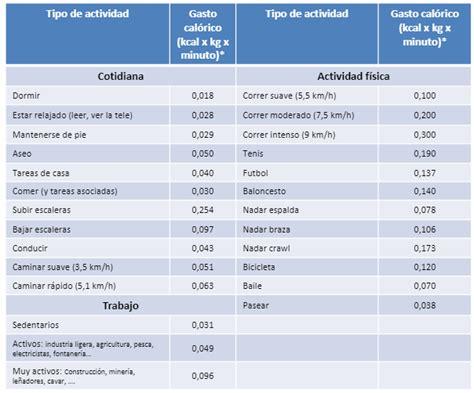 tablas isr 2016 actividad empresarial sat tablas para pf con actividad empresarial 2016 alimentaci