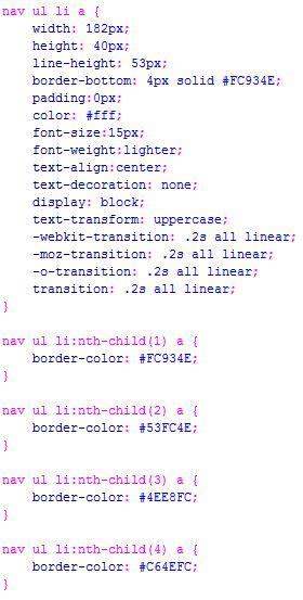 membuat menu dropdown css bertingkat dengan efek jquery cara membuat efek hover vertikal pada menu menggunakan css3