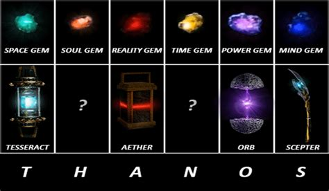 infinity stones pin thanos the mad titan on