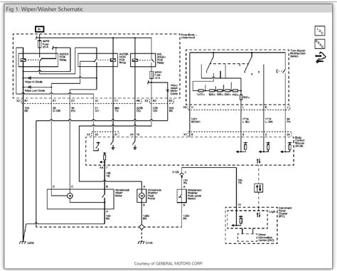 wiring diagram for 2008 chevrolet impala chevrolet auto