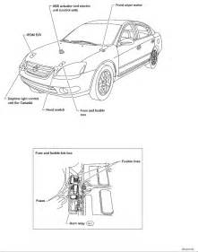 nissan versa 2008 fuel fuse location get free image about wiring diagram