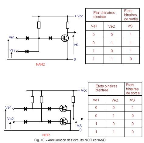les fonctions logiques 224 diodes et nand or nor non
