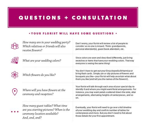 Questions To Ask Wedding Decorator by Bridal Shower Questions To Ask Wedding Decorator
