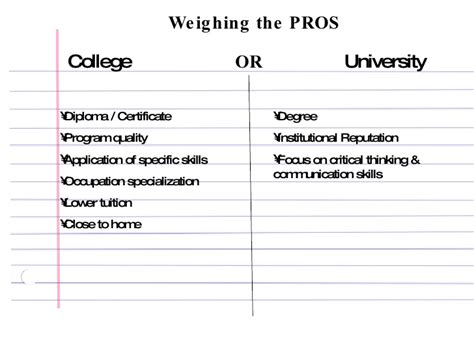 Difference Between An Mba And Masters by Difference Between College And