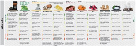 intermittent fasting diet bulletproof diet and intermittent fasting my 1 5 year