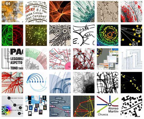 tutorial desain grafis great tutorials create amazing wallpaper aplikasi desain