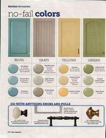 Colors For Kitchen Cabinets by The Color Tan In Paint Images