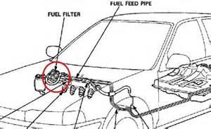 1993 honda accord fuel filter 1993 honda accord 4 cyl