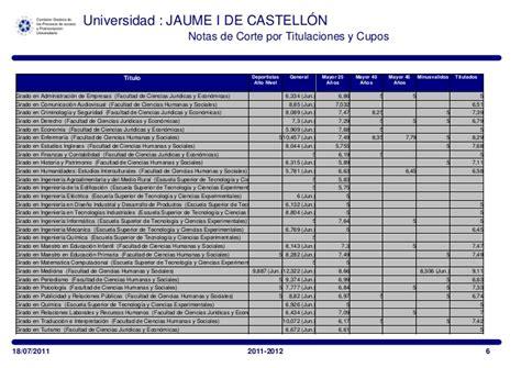 criminologia nota de corte notas de corte junio 2011 cv
