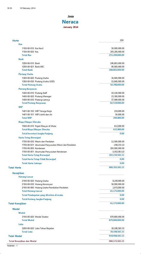 contoh laporan jurnal contoh jurnal buku besar dan laporan keuangan contoh 36