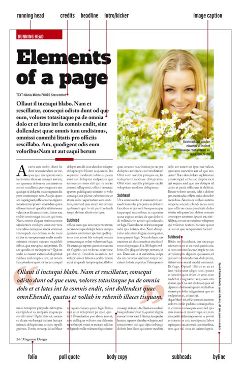 design a page layout for a magazine folksonomy design conventions for magazine page layout