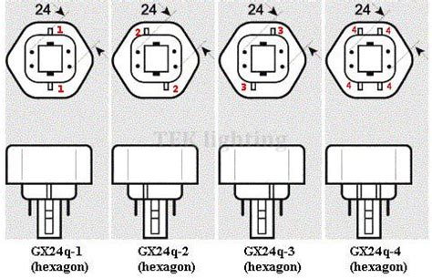 gx24 led bulb gx24q3 led bulb g24 led lamps