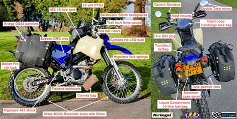 Guess 1033 Set Dompet 200000rb Ready is the wr250r worth the hassle a crf250l page 6 horizons unlimited the hubb