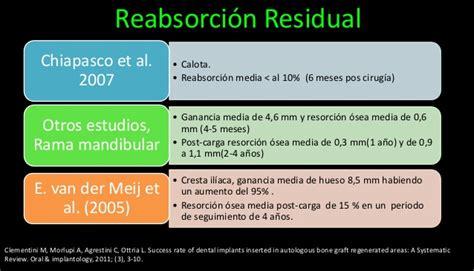 estomatolog 237 a universidad peruana cayetano heredia presentaci 211 n de casos cl 205 nicos de periodoncia e