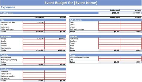 9 Event Budget Templates Word Excel Pdf Formats Draft Budget Template