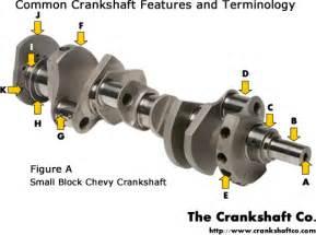 valvetrain diagram labeled valvetrain free engine image for user manual