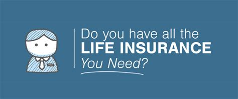 do you have to have house insurance video do you have all the life insurance you need