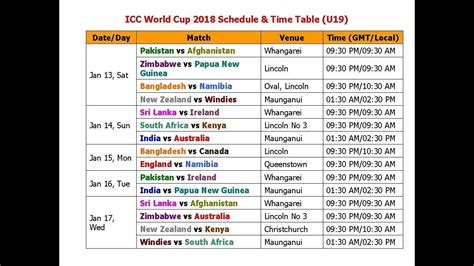 icc world cup 2018 schedule time table u19 world cup
