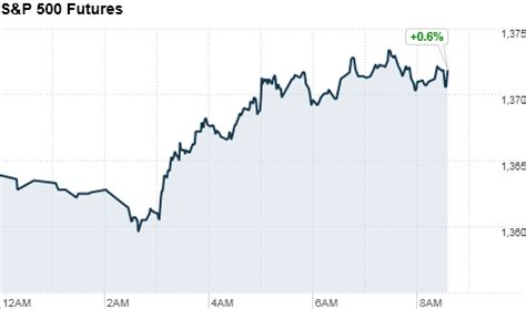Cnn premarket aapl - durdgereport457.web.fc2.com Cnn Premarket Stock Prices