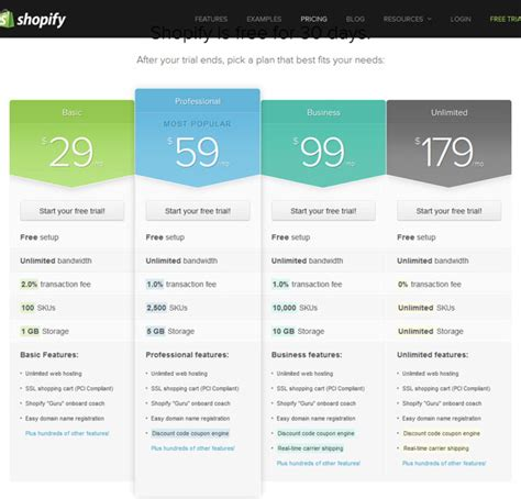 best practices of pricing tables in web design 41 exles