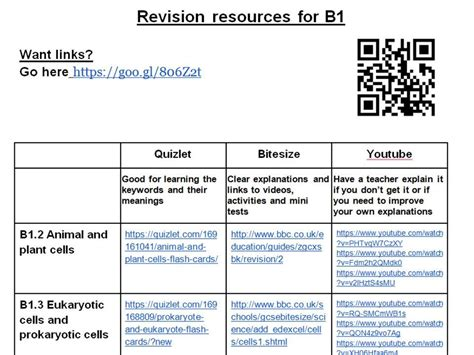 Aqa Gcse Science Student Worksheet Answers Biology B1