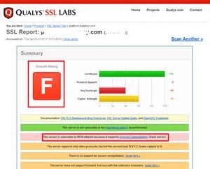 5329 Http Microsoft Word File Format Vulnerability | how to fix ssl mitm vulnerability on f5 big ip ltm 9 4 7