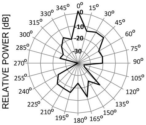 magnetek blower motor wiring diagram magnetek get free