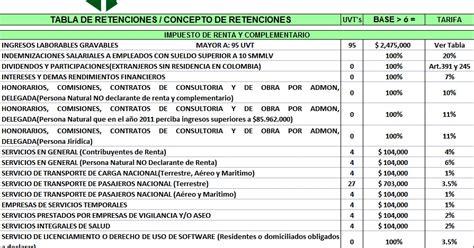 tabla de retefuente 2016 colombia actualicese retencion en la fuente 2015 excel search results download