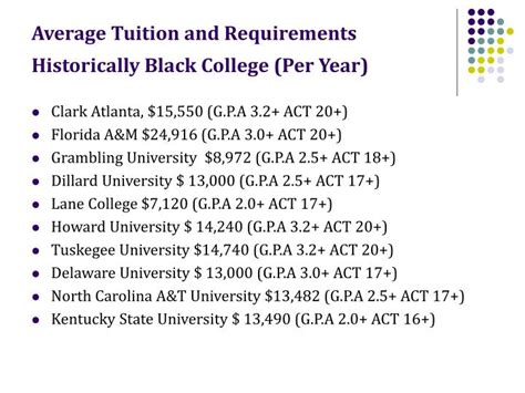 Clark Atlanta Mba Requirements by Ppt Financial Aid What You Need To To Pay For