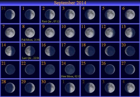 moon phases 2015 calendar moon phases sept 2015 calendar template 2016