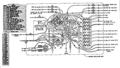 freightliner wiring diagrams free fuse box and wiring