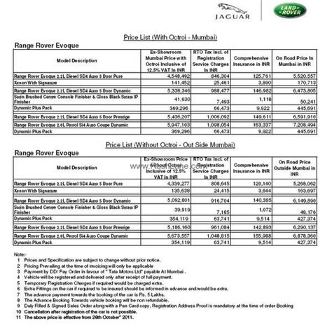 range rover india price list land rover evoque suv launched in india on road mumbai