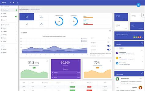 bootstrap themes free angular download naut responsive angularjs admin bootstrap theme