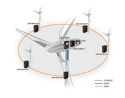 solar portable generator wiring diagram portable solar
