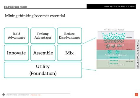 design thinking disadvantages creating agile organizations by combining design
