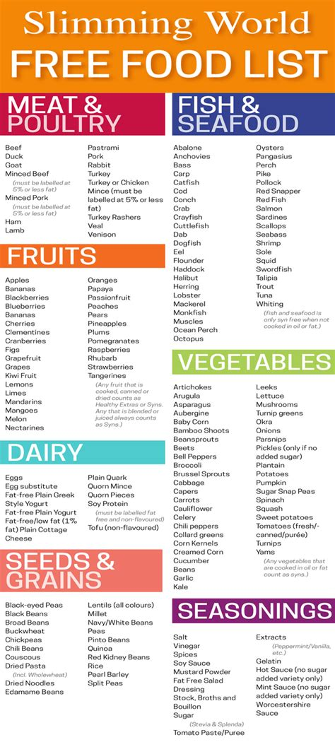 printable slimming world shopping list foods list 2017 28 images food shopping list template