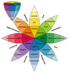 colors emotions emotional color wheel lindly s