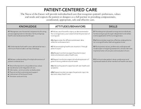 11 core competency