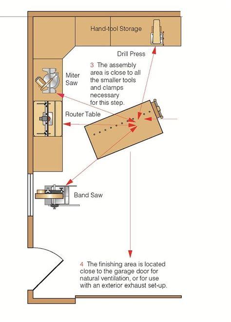 garage shop layout  maximum efficiency shop layout