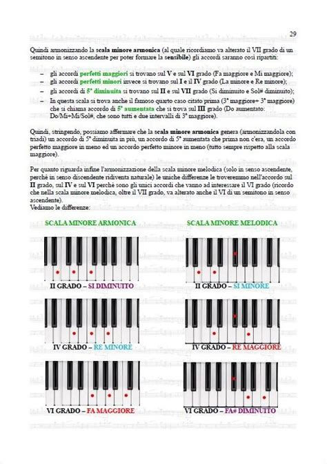 testo pedala corso di composizione per pianoforte in pdf corso