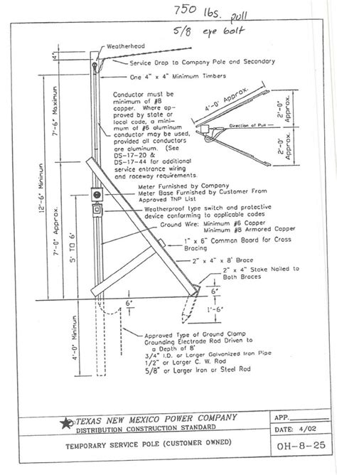 power pole wiring diagram 25 wiring diagram images