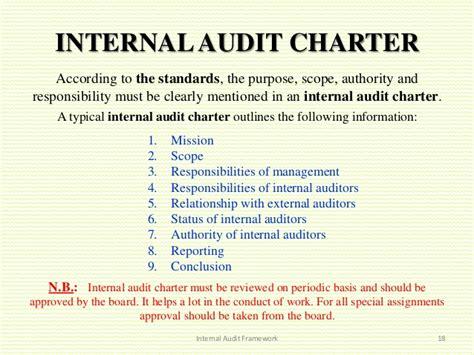 Internal Audit Framework Audit Charter Template