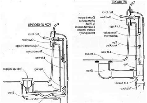 bathtub drain diagram 645pvcdsbn bath drain schedule 40 cable driven brushed