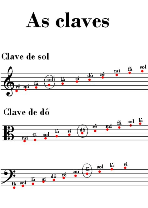 las posturas clave en 8495376849 la partitura viola samuel h r