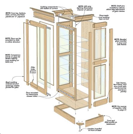 cabinet design plans free display cabinet woodsmith plans