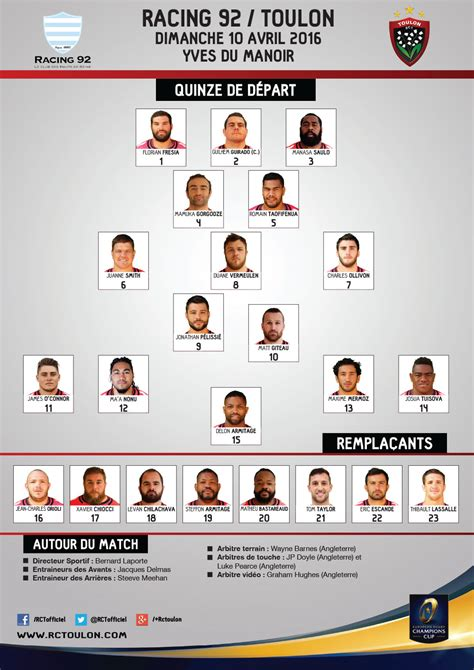 Calendrier Racing 92 Racing 92 Toulon Les Compos Rct Rugby Club Toulonnais