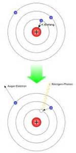 How Many Protons Does Selenium What Was Discovered Nucleus Electron Proton Neutron